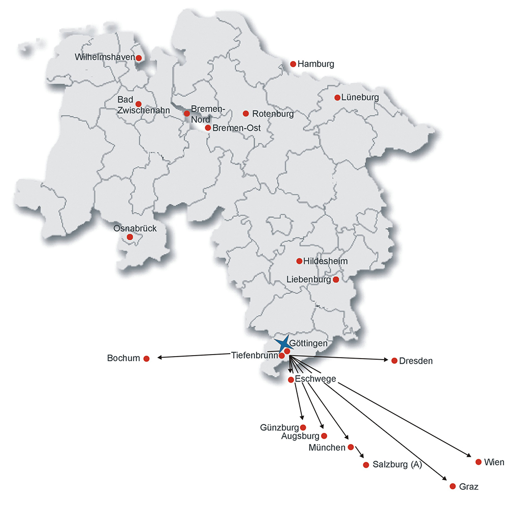 Partners within and outside of the State Lower Saxony